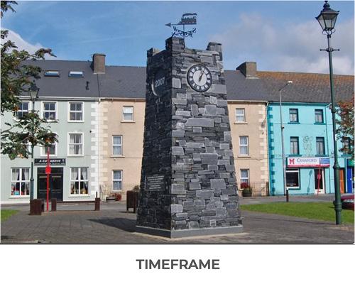 Castlefinn Timeframes